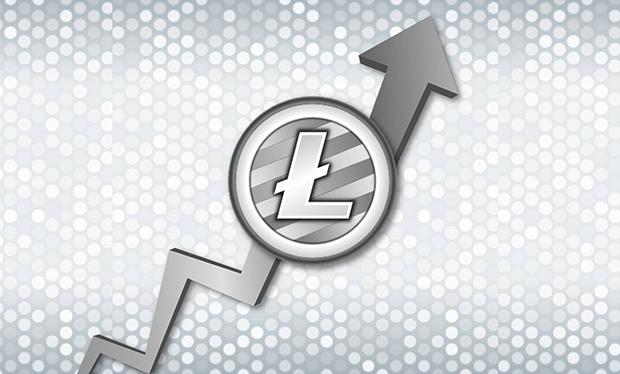 Litecoin market