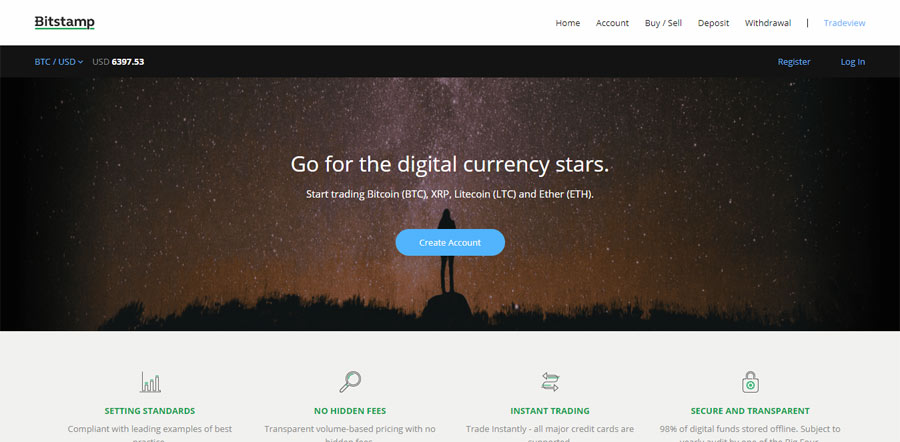Bitstamp exchange of cryptocurrencies