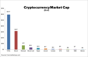 cryptocurrency cap